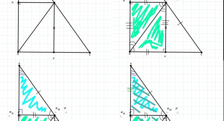 What Are Coterminal Angles?