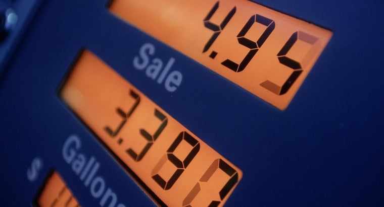 What Determines the Price of Gas?