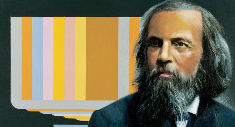 What Did Dmitri Mendeleev Discover in 1869?