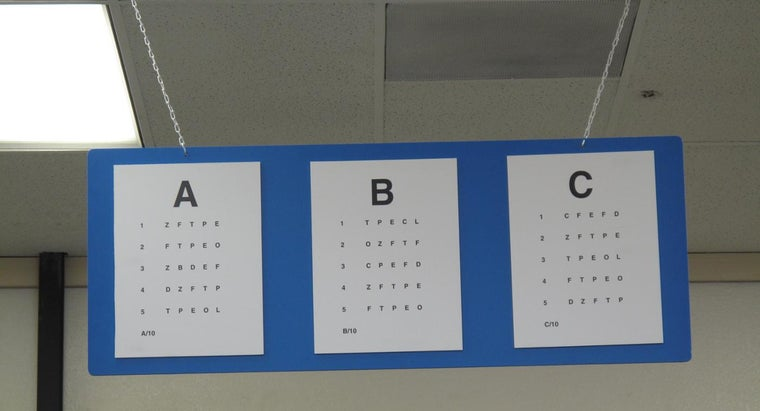 What Is A Dmv Eye Chart Reference