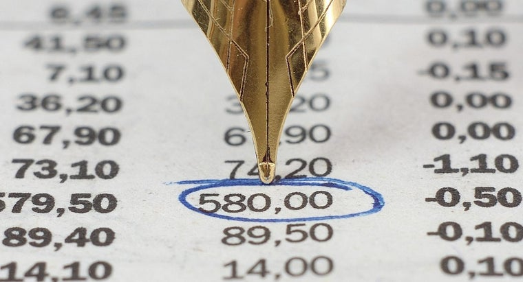 What Is Double Counting in Economics?