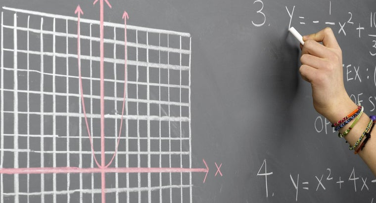 How Is the End Behavior of Asymptotes of Functions Predicted?