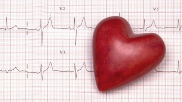 What Is the Equation for a Heart Graph?