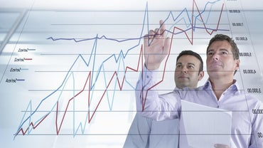 What Is the Formula Used to Find Capacity Utilization?