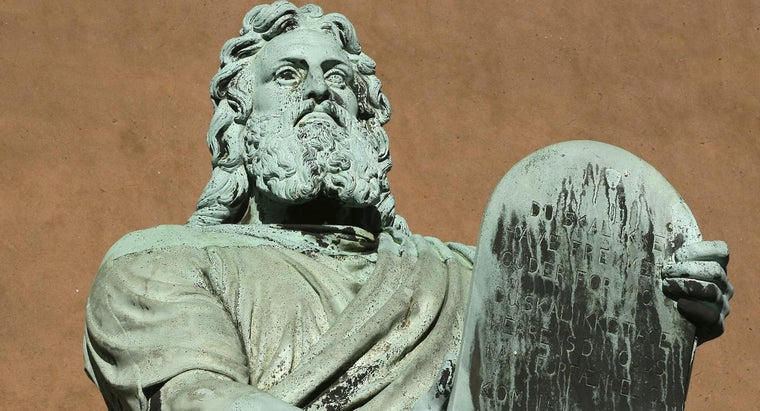 Who Was the Founder of Judaism?