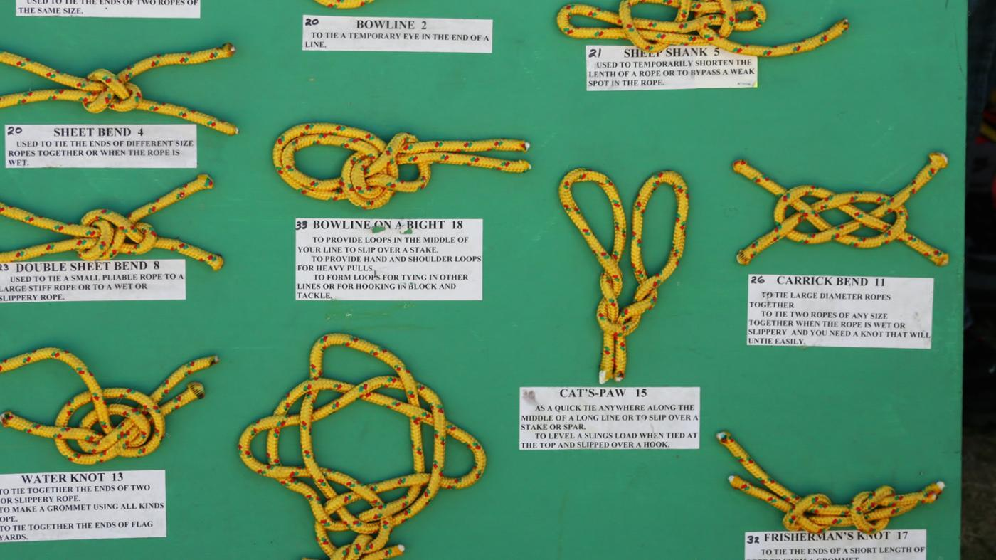 What Is a French Bowline Knot?