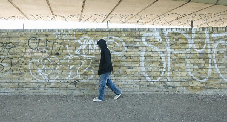 How Do Gangs Affect the Community?