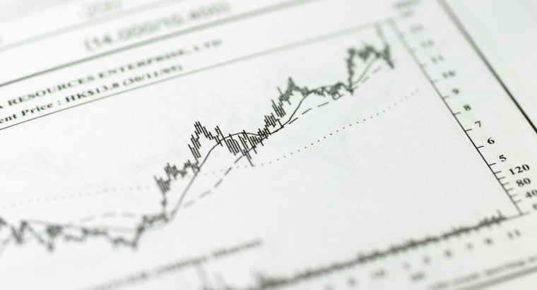 What Is the Importance of Financial Accounting?