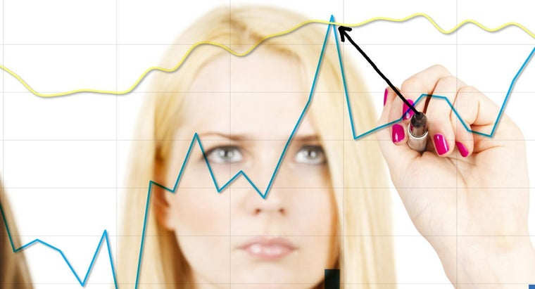 What Is the Importance of Statistics in Psychology?