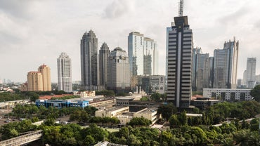 What Kind of Economy Does Indonesia Have?