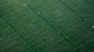 How Large Is a Soccer Field in Acres?