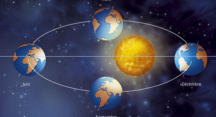 How Long Does It Take for the Earth to Make a Complete Rotation Around the Sun?
