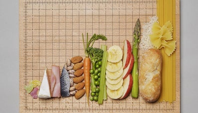 What Are the Main Food Groups?