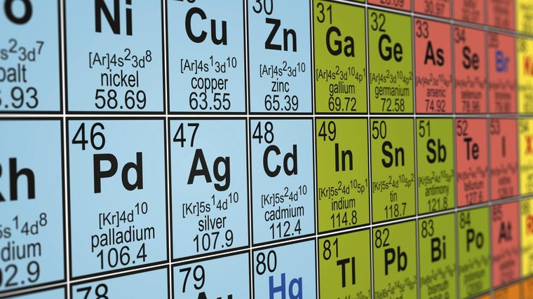 How Many Elements Are in the P...