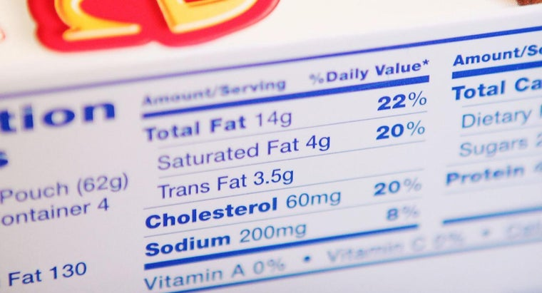 How Many Grams of Fat Should You Eat Per Day?