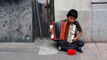 What Is the Meaning of Relative Poverty?