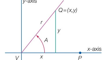 What Is the Midline Theorem?