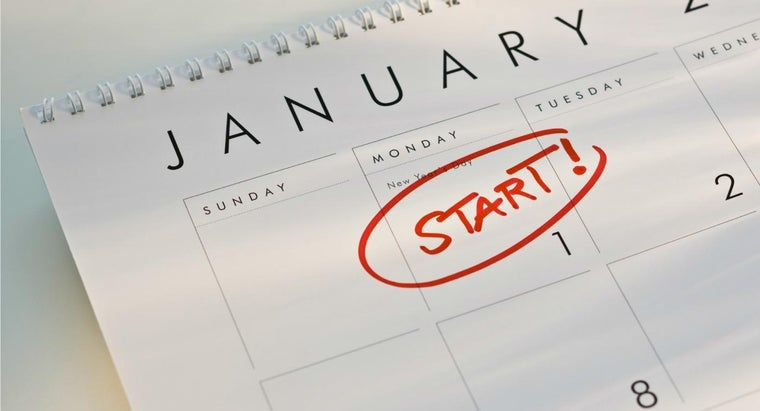 Where Do New Year's Resolutions Come From?