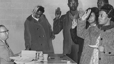 What Did the Voting Rights Act of 1965 Accomplish?