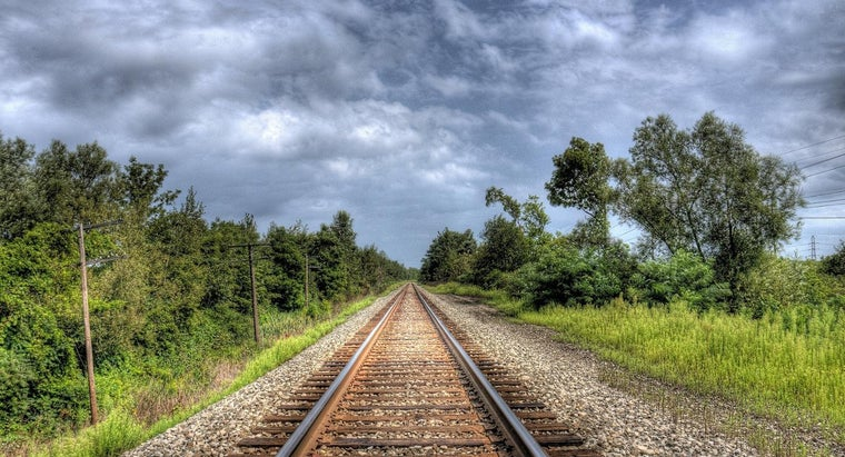 What Are the Pacific Railroad Acts?