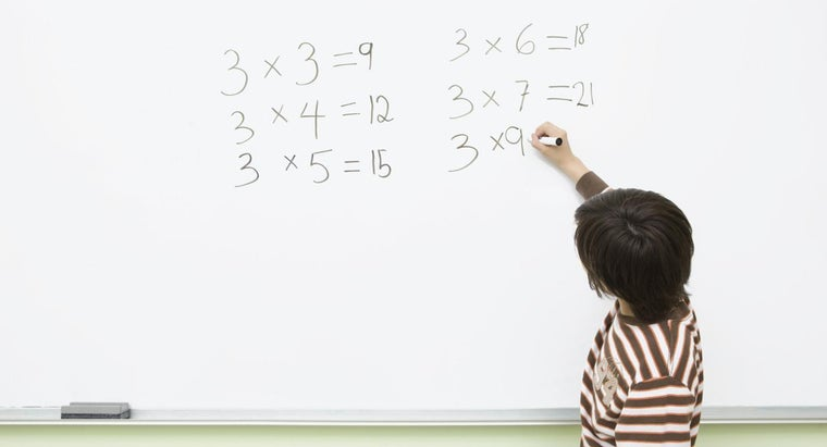 What Are the Parts of a Multiplication Problem?