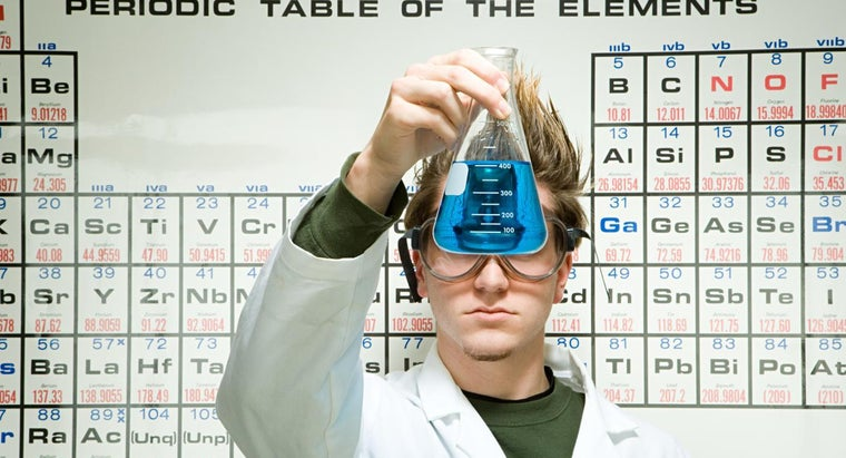 Why Is the Periodic Table Called the Periodic Table?