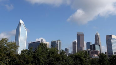 What Is the Population of Charlotte, NC?