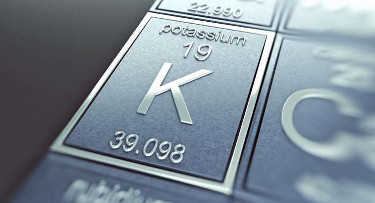 How Was Potassium Named?