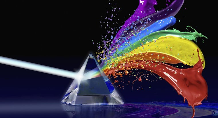 What Does a Prism Do?