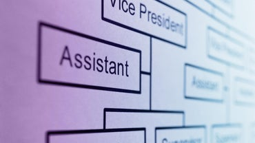 What Is the Purpose of an Organization Chart?