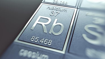 "What Does ""Rb"" Stand for on the Periodic Table?"