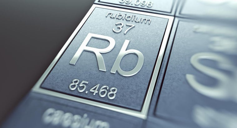 """What Does """"Rb"""" Stand for on the Periodic Table?"""