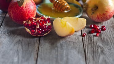When Is Rosh Hashanah?