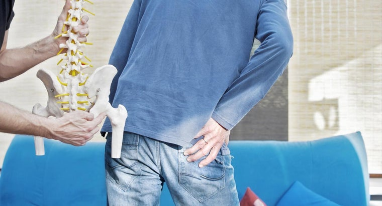 What Is Sacroiliac Joint Pain?