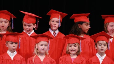 What Should Be Included in a Kindergarten Graduation Speech?