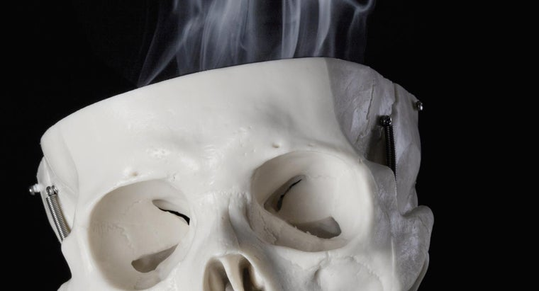 What Is a Smoking Skull?
