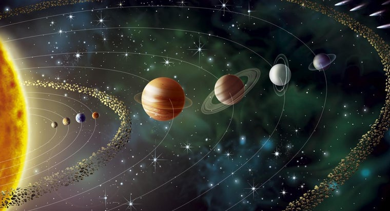 """What Does """"solar System"""" Mean?"""
