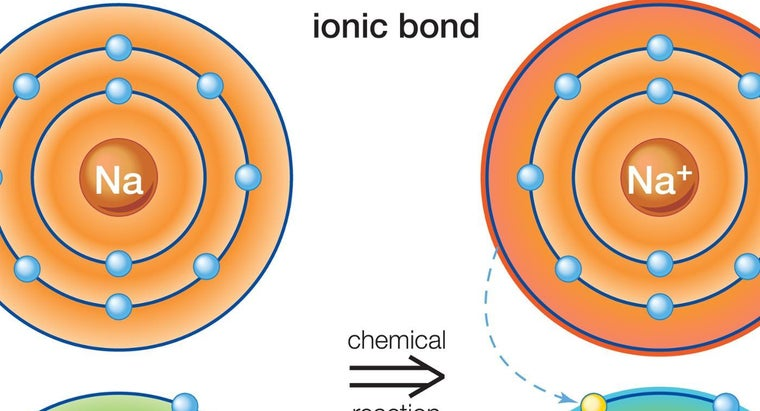 What Types of Elements Are Involved in Ionic Bonding?