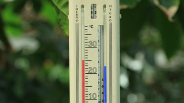 What Is a Wet Bulb Temperature?