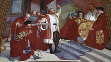 What Did Galileo Discover?