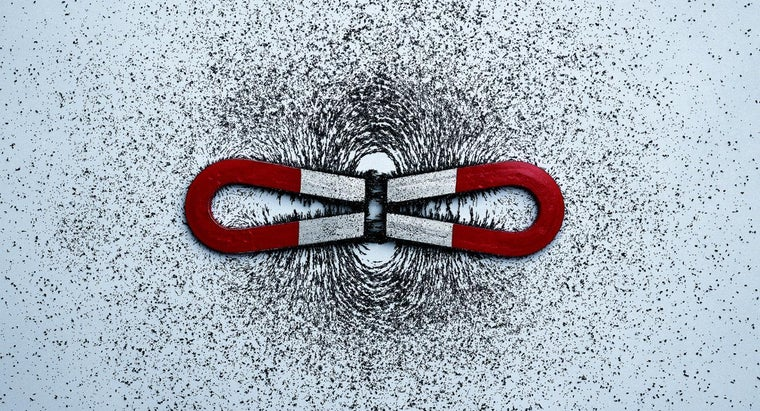 What Is Magnetic Force?