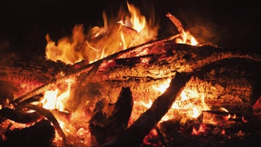 What Is the Word Equation for Wood Combustion?