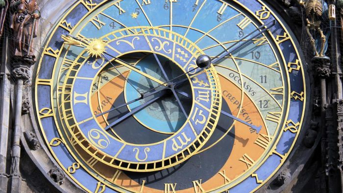 What Are the Different Zodiac Signs by Date?