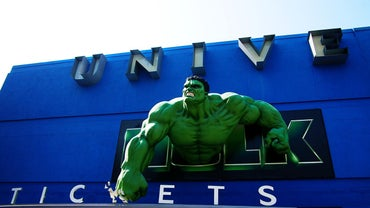 How Are Movie Ticket Prices Calculated?