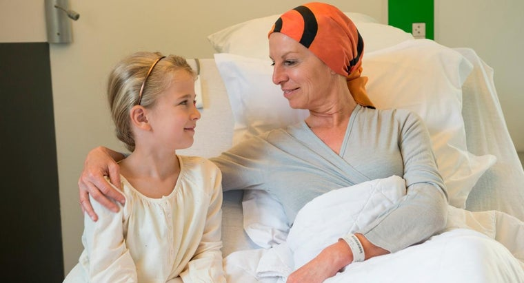 What Are Some Attractive Hat Ideas for Chemo Patients?