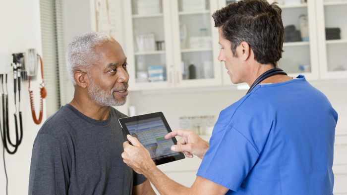 What Services Are Covered by Medicare?