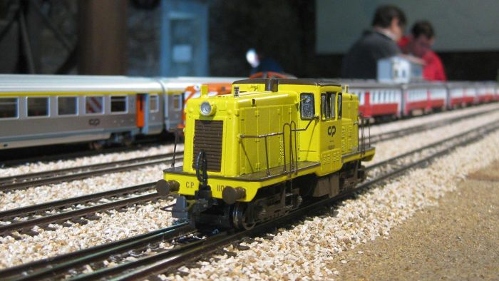 What Is the Typical Scale for Model Trains?