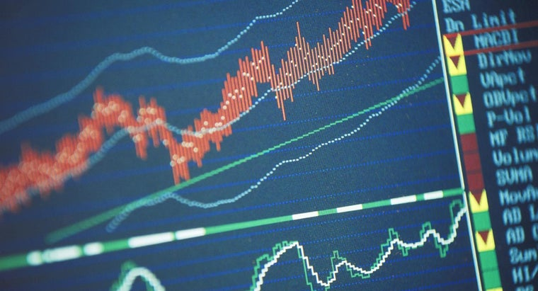 How Do You Find Information on Pending Stock Splits?